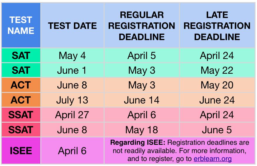 ffl_test_schedule_2019-04 apr.png