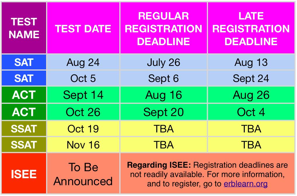 ffl_test_schedule_2019-08 aug.png