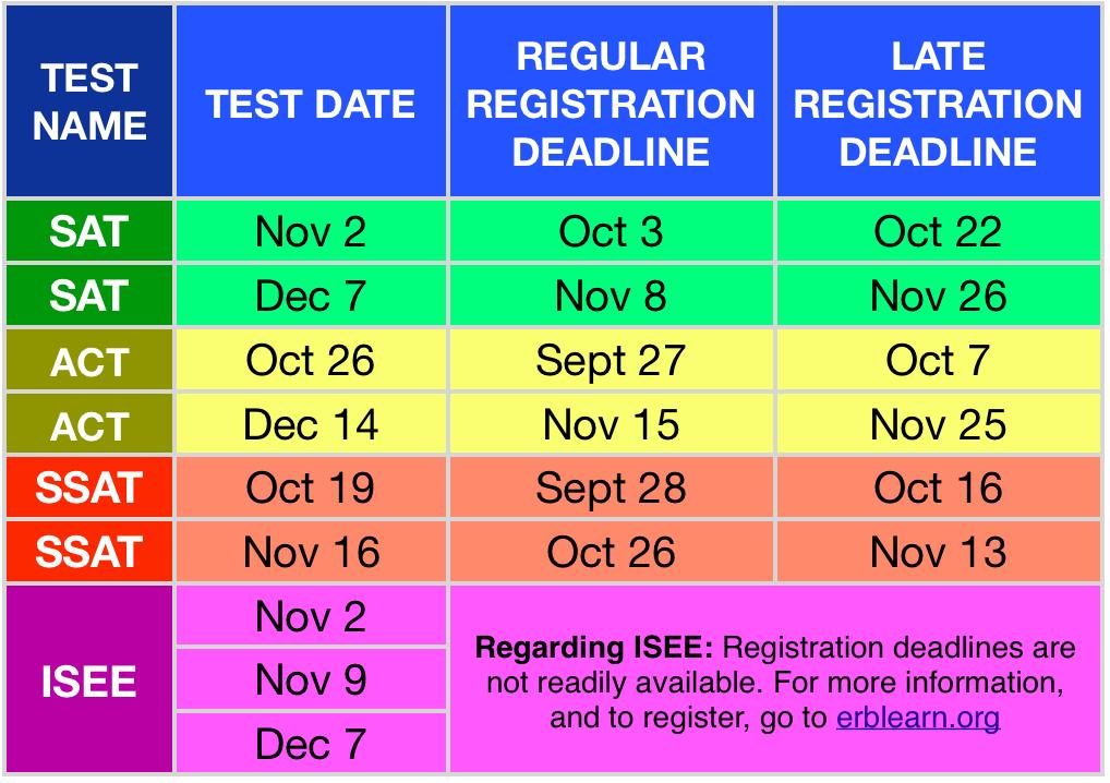 ffl_test_schedule_2019-10 oct.png