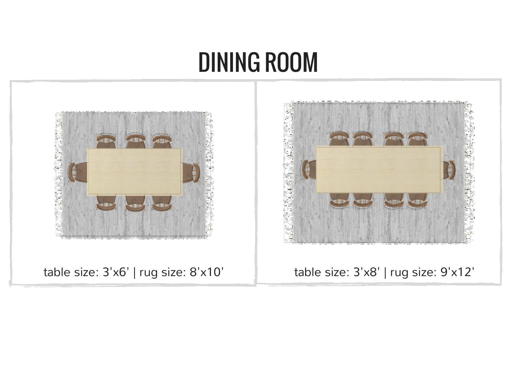 rug sizing and placement guide - what size rug do you need for your dining room