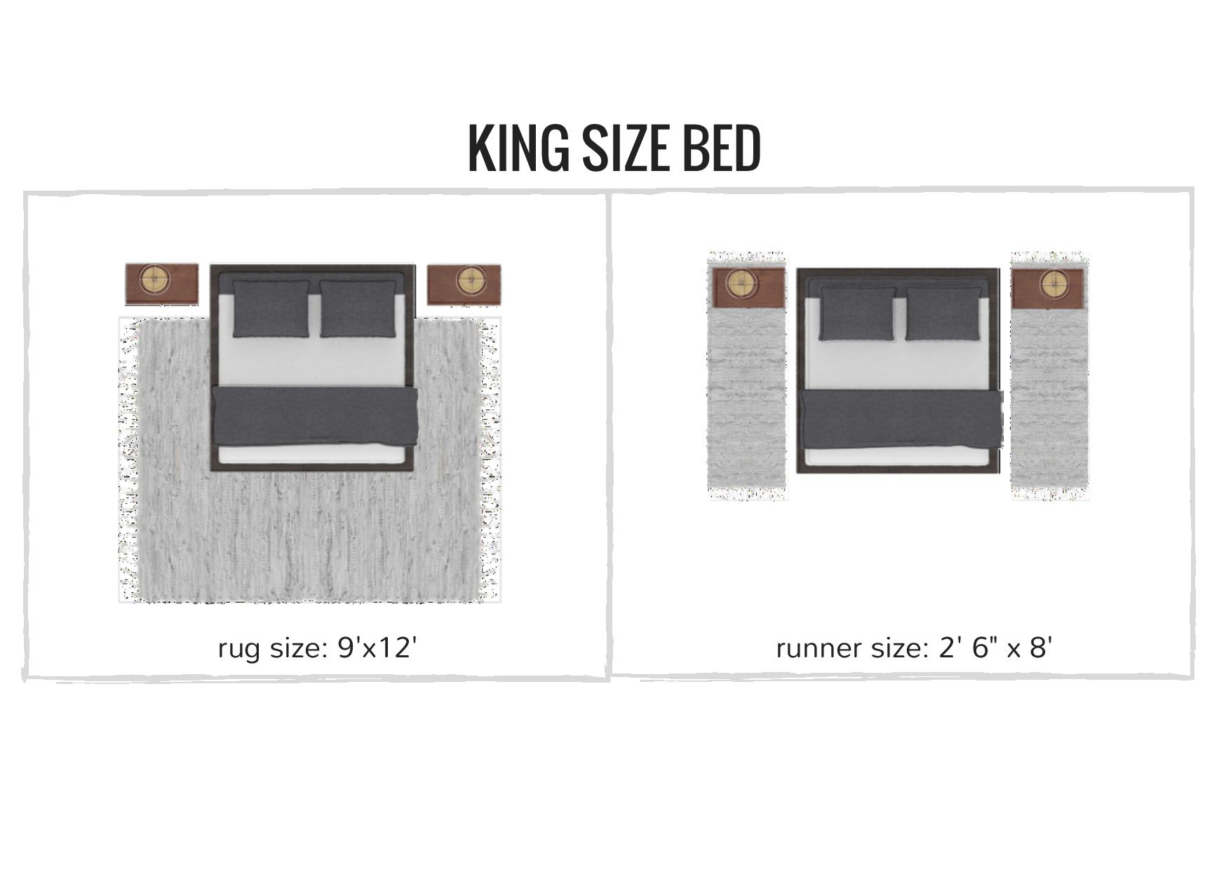 rug sizing and placement guide - what size rug do you need for your king size bed / bedroom