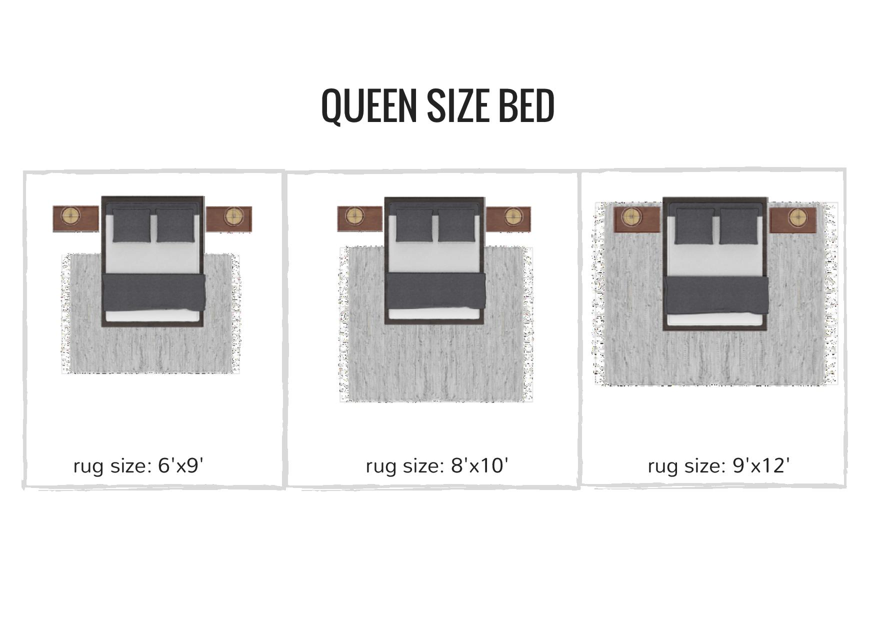 Rug Size Placement Guide Nadine Stay, What Size Rug Do You Need For A Queen Bed