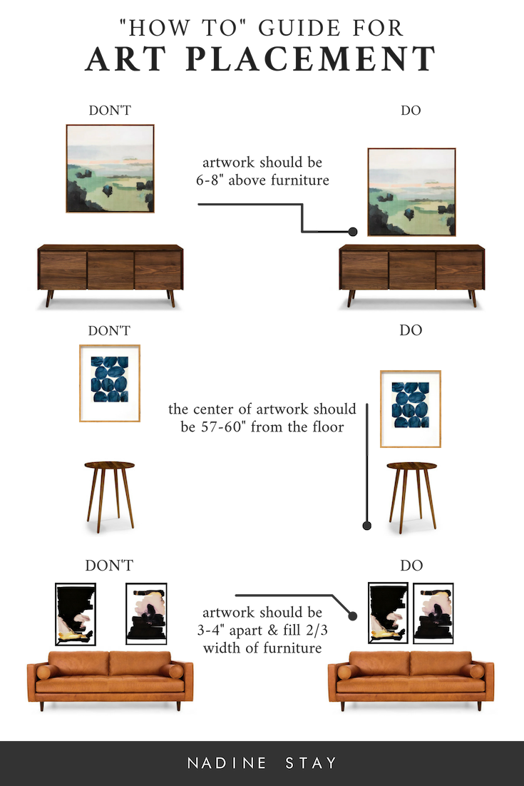A how to guide for artwork placement - how high to hang art and how far apart. Interior Design art hanging rules.