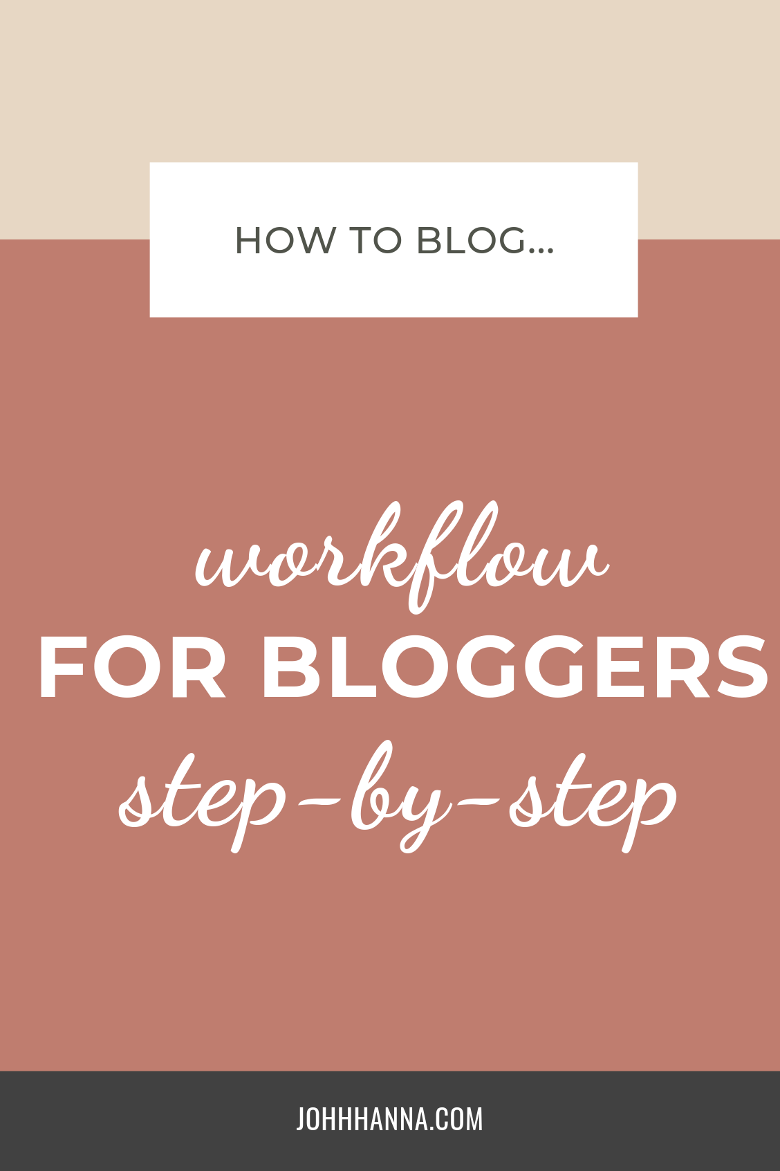 workflow-for-bloggers.png
