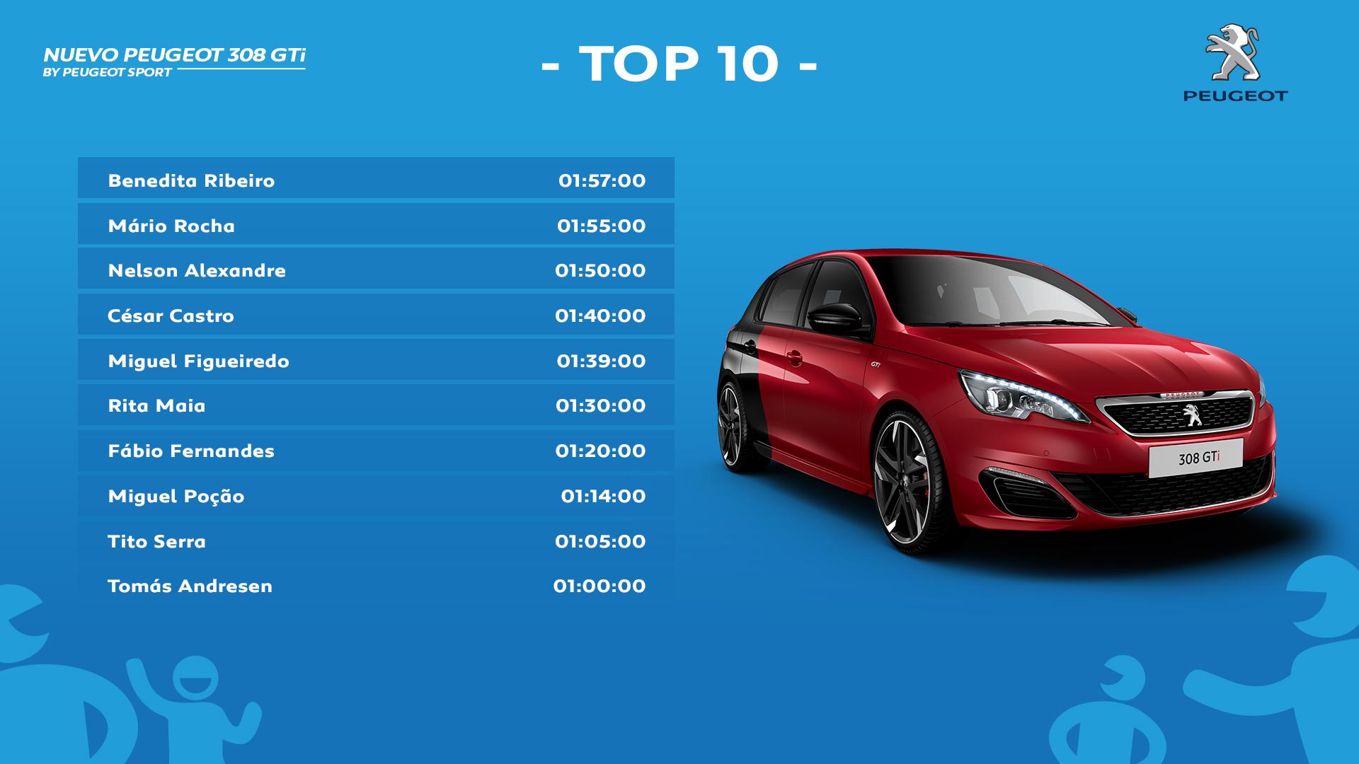 Peugeot_Ecra5_top10_v3.png