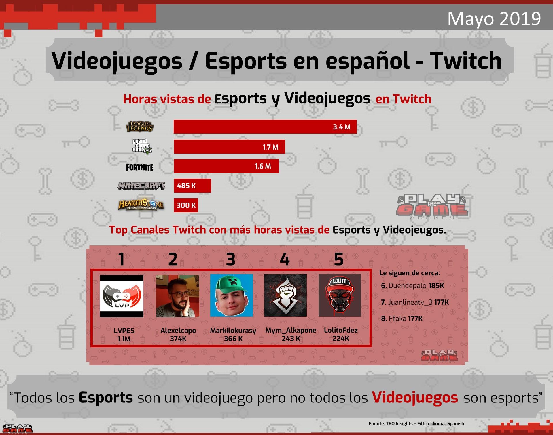 Infografía Audiencias Mayo.jpg