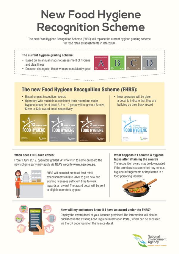 new-food-hygiene-recognition-scheme.png