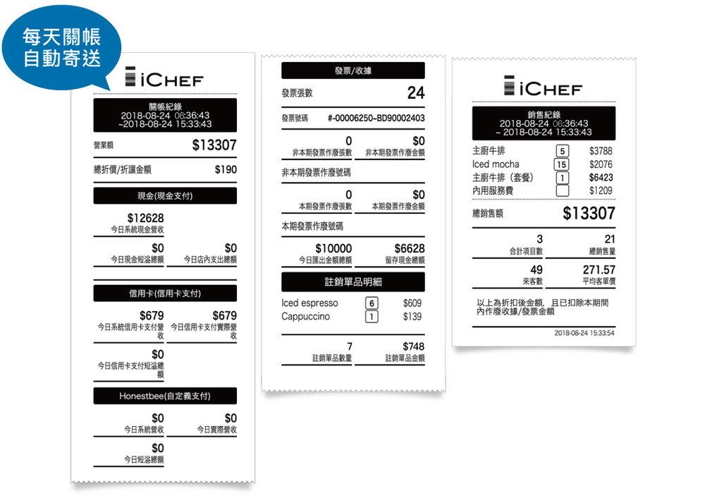 iCHEF-聰明管帳-1-2.jpg