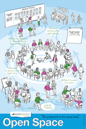 Order Your free copy of the Open Space Poster