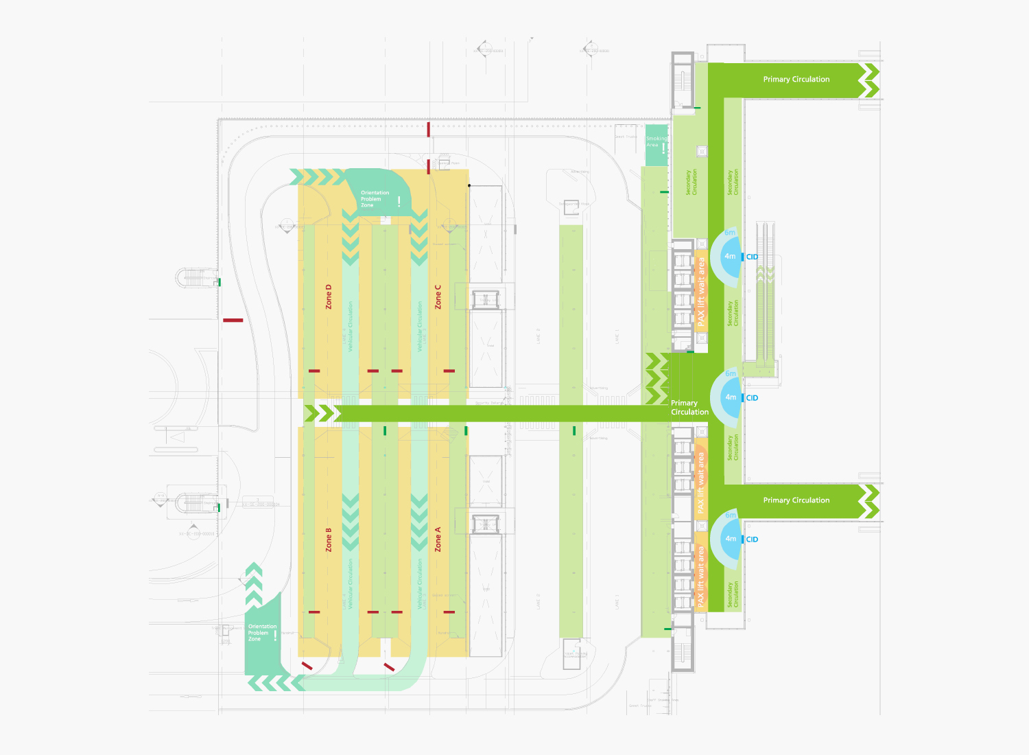 Pedestrian an Vehicle flow at the ope level of the Car Park