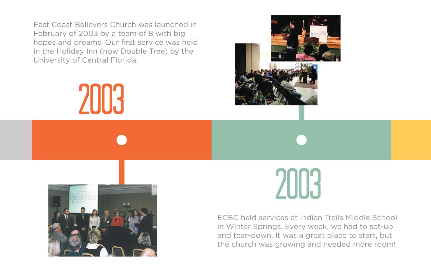 Timeline Graphic-1 new.jpg