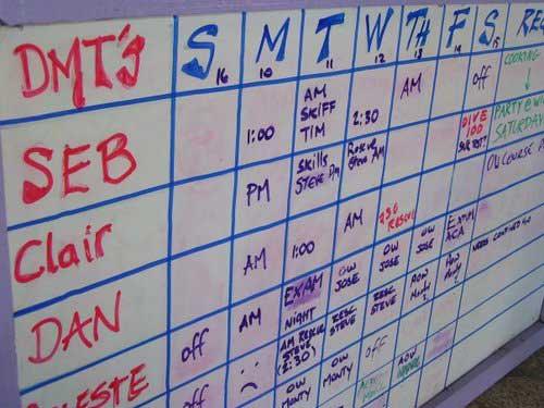 Divemaster internship planning board