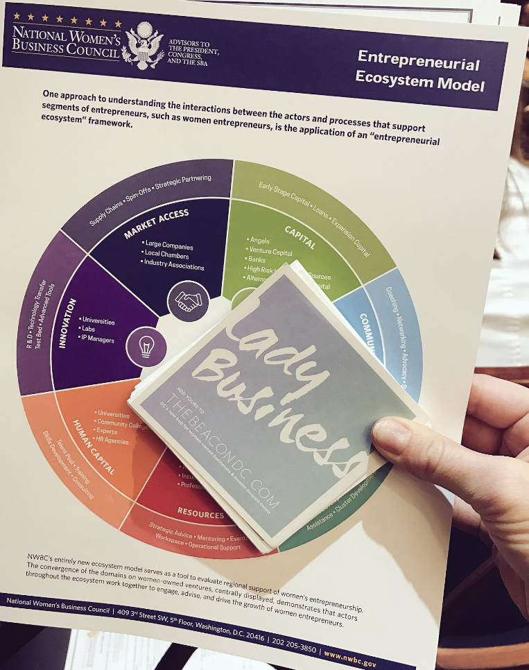 The National Women's Business Council Report on Entrepreneurial Ecosystems