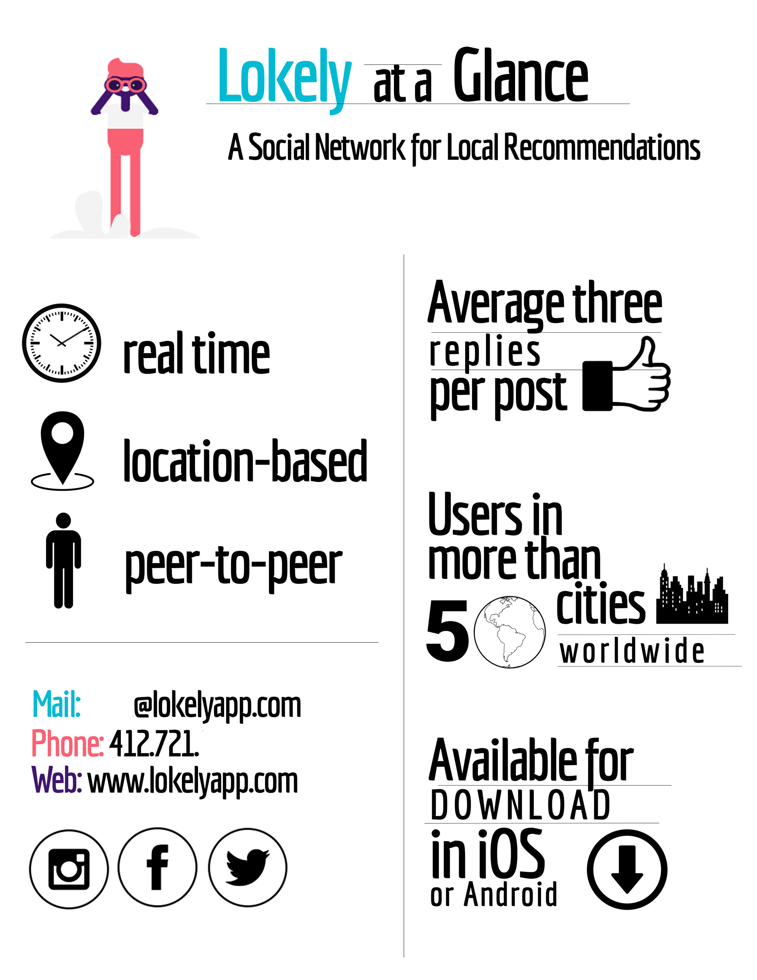 Lokely Infographic - As an app that helps users find geocentric suggestions for bars & restaurants, Lokely came to me with the goal of building out a set of infographics that would help new users learn of the apps functionality without being weighed down in text.