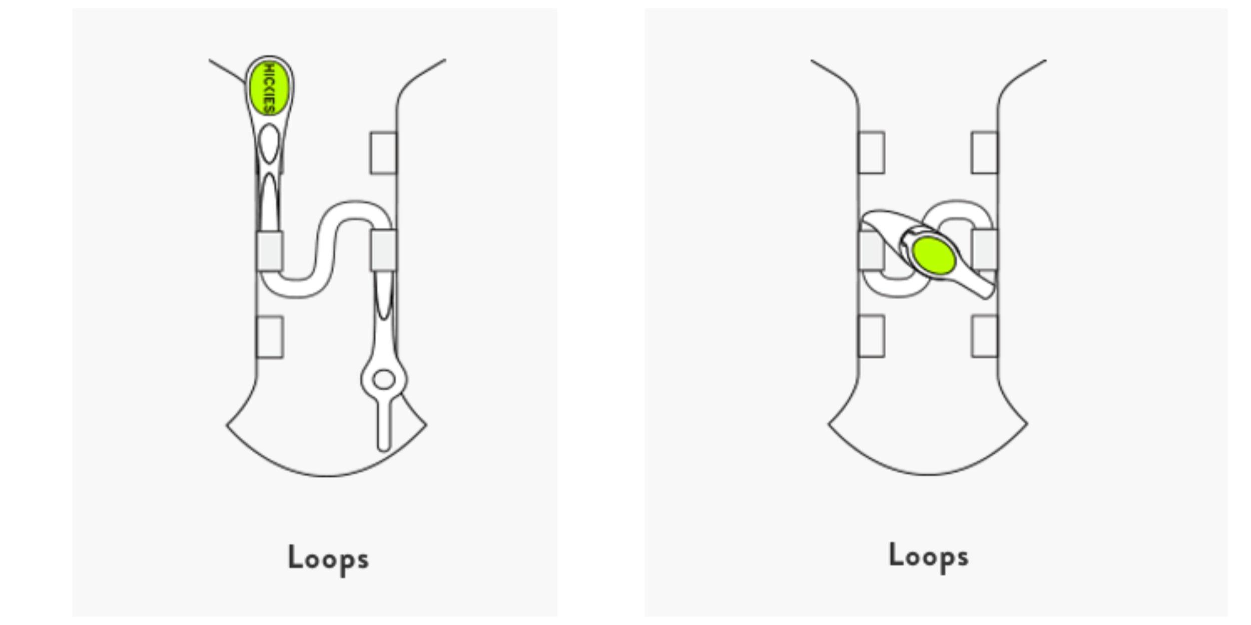 Loops.jpg