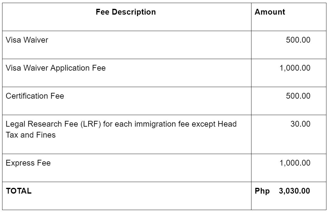 How To Extend Your Stay And Tourist Visa In The Philippines