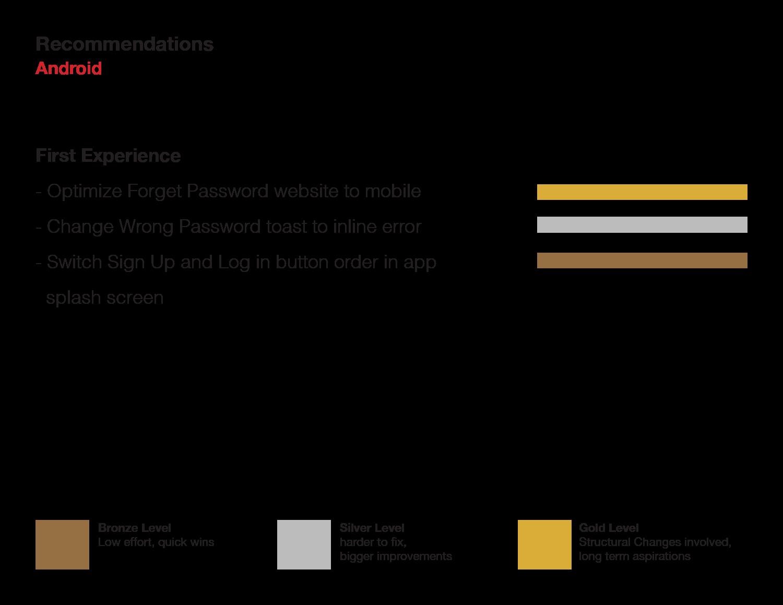 MobileHeuristics_Draft_designreview.png