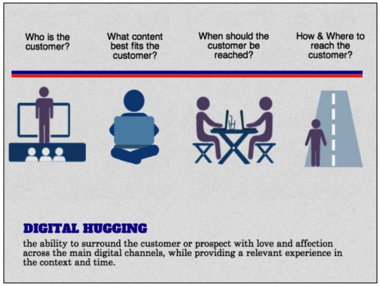 Digital Hugging.png