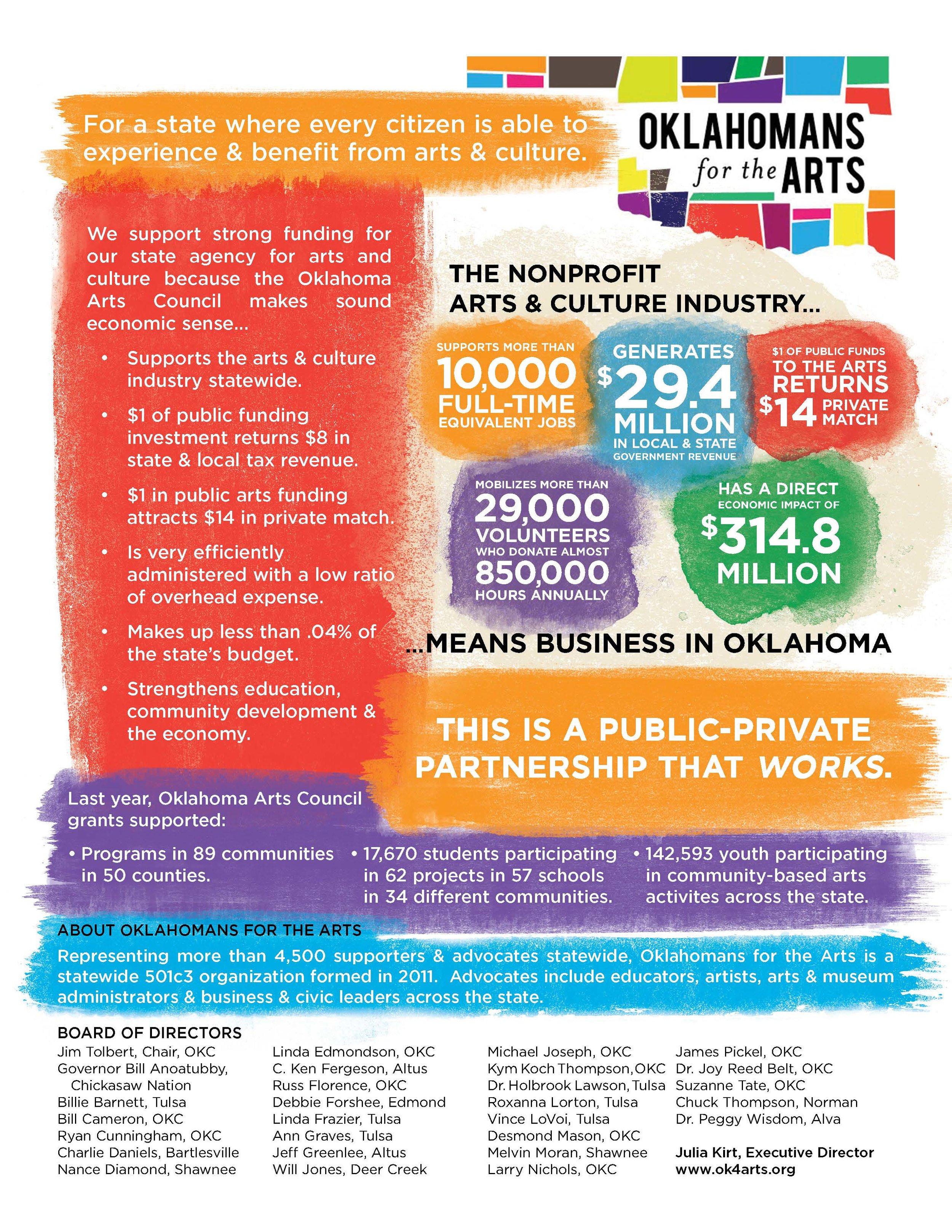 Oklahomans for the Arts' Legislative Priority Fact Sheets for Oklahoma Arts Day 2017
