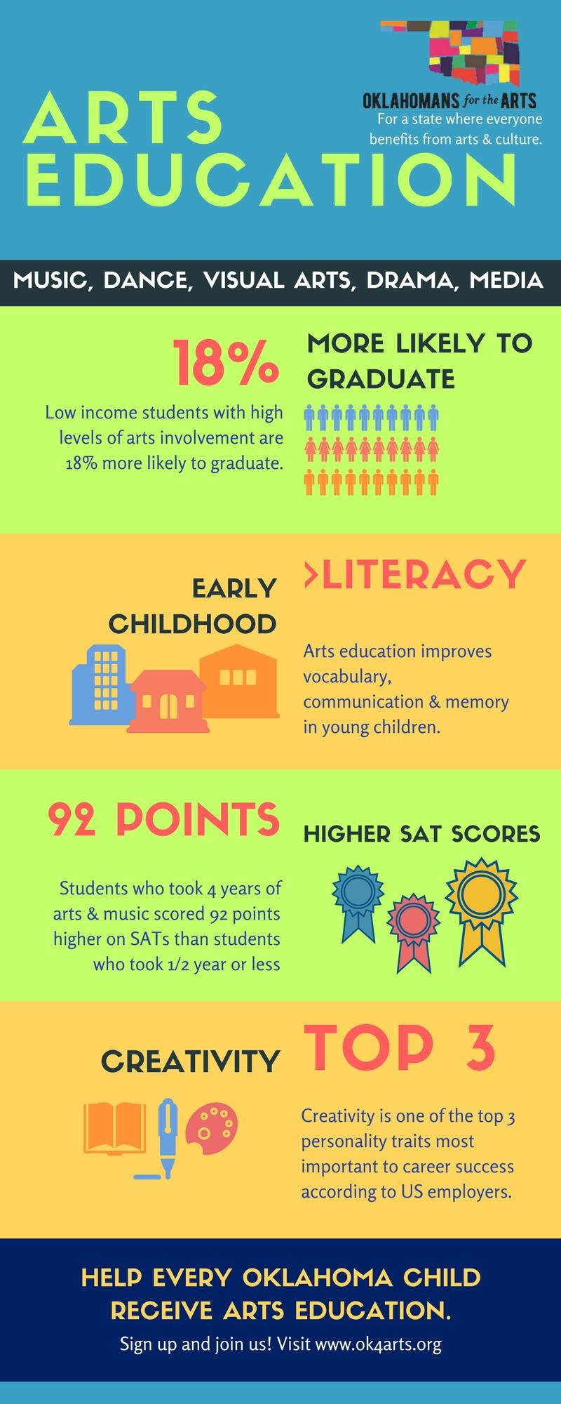 2018-OFTA-Arts-Education-Why.jpg