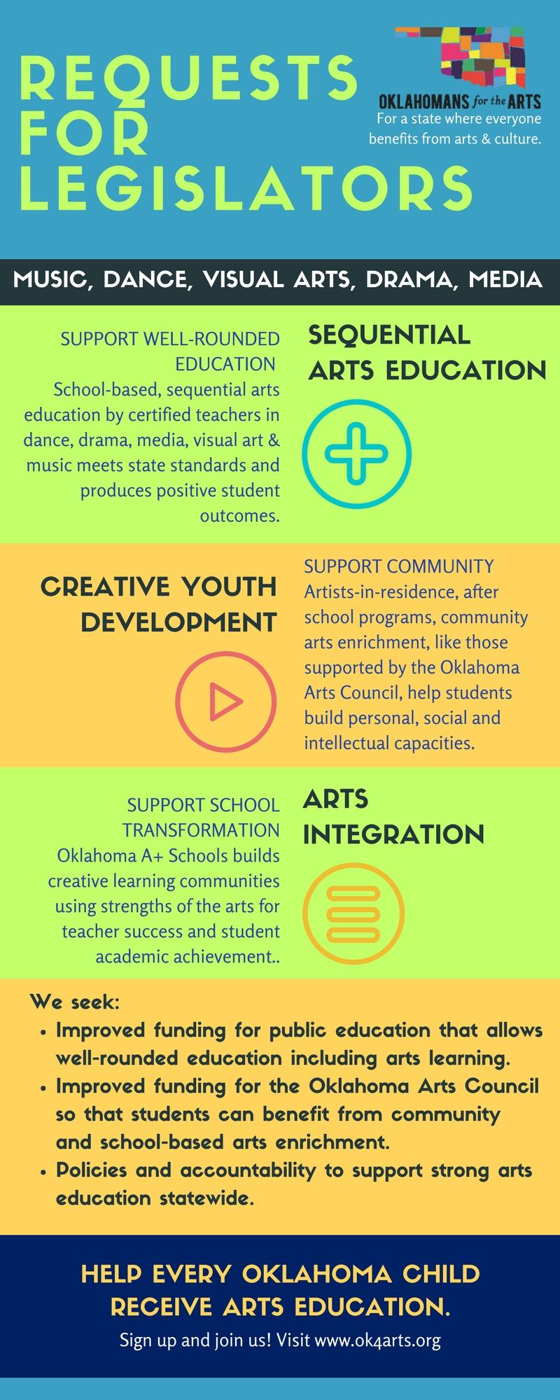 2018-OFTA-Arts-Education-LegAsks.jpg
