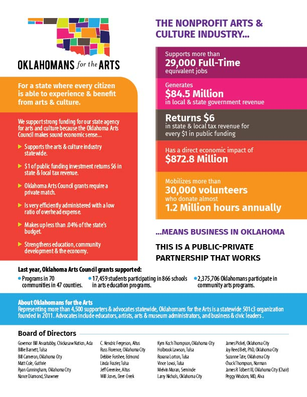 Oklahomans for the Arts v2.jpg