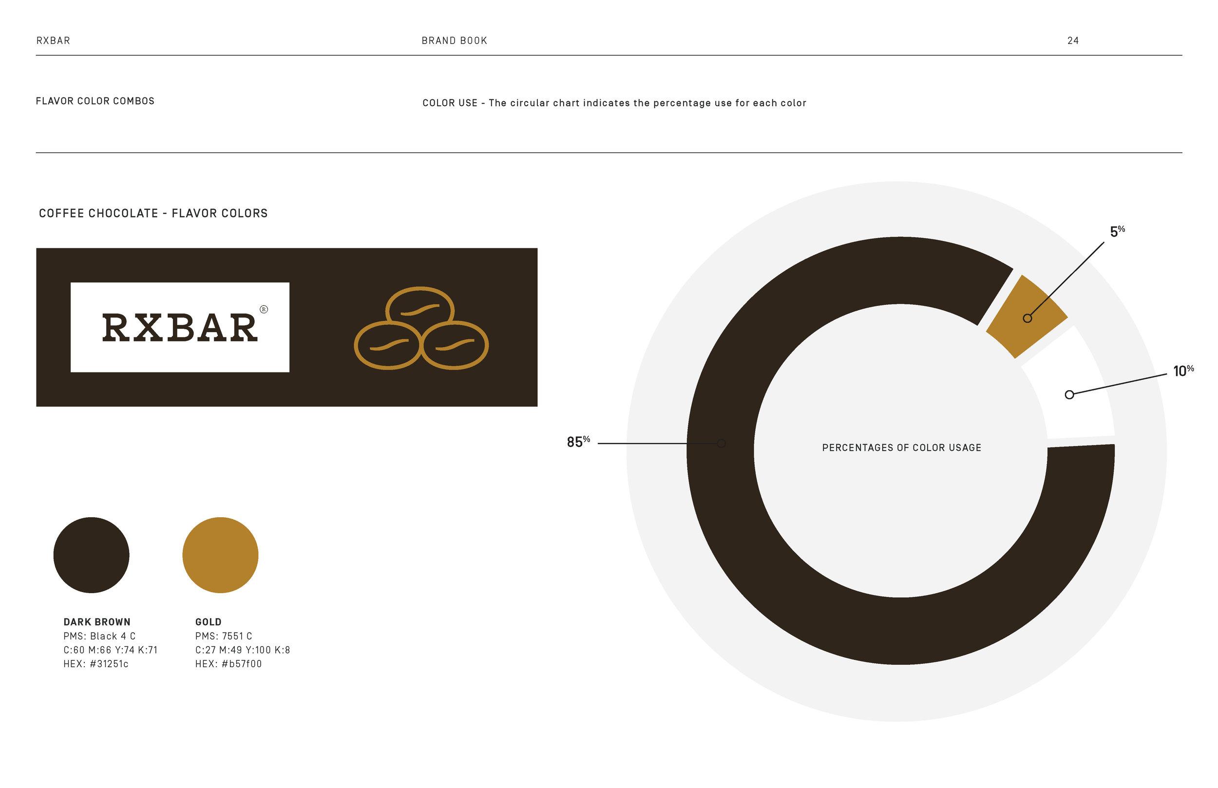 RXBAR_Brand guide_mwf_Page_24.jpg