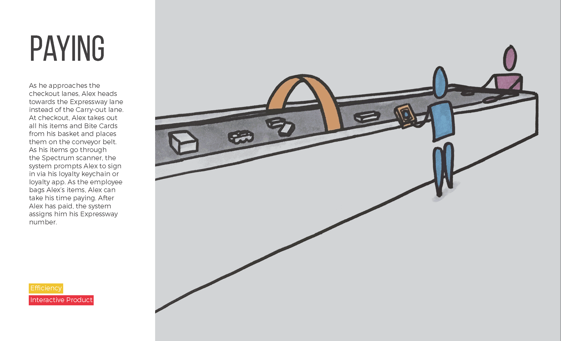 processBook_Page_24.png
