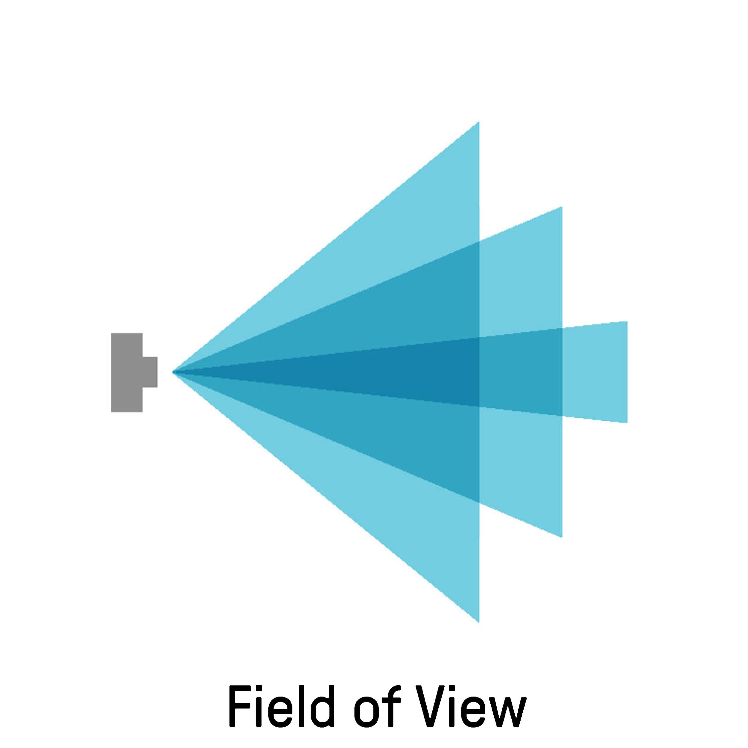 FOV_square_WEB.png