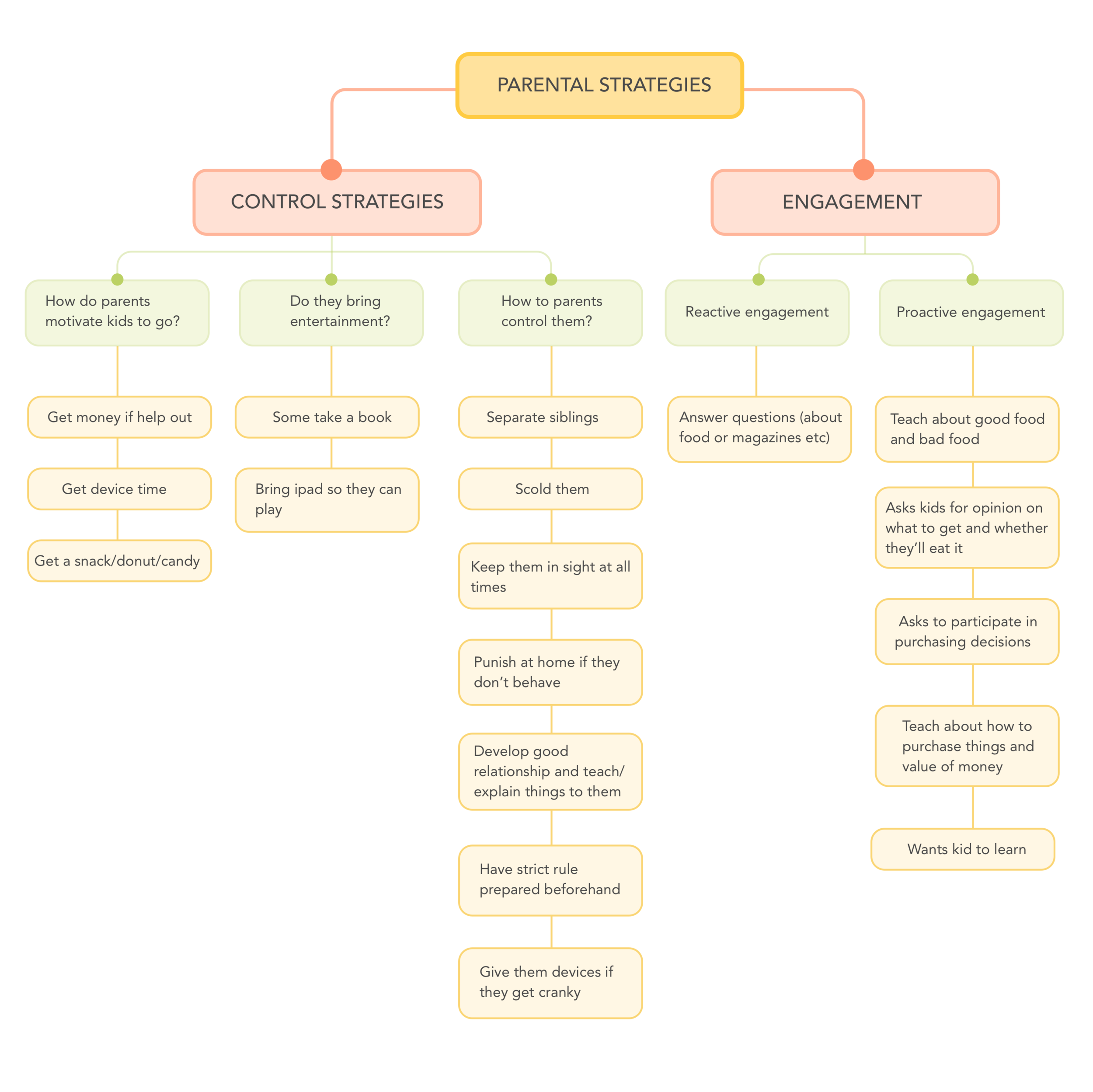 affinity map 4.png