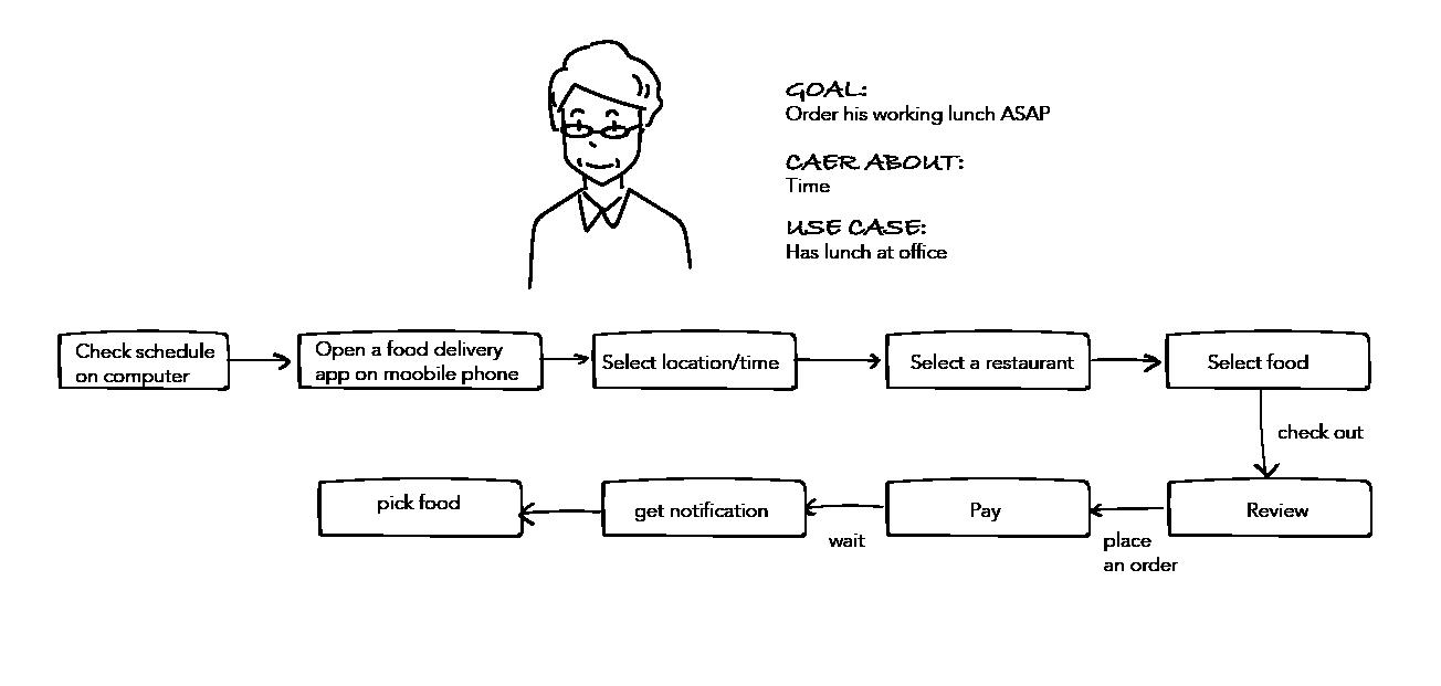 user flow 1-06.png