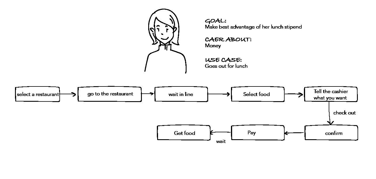 user flow2-06.png