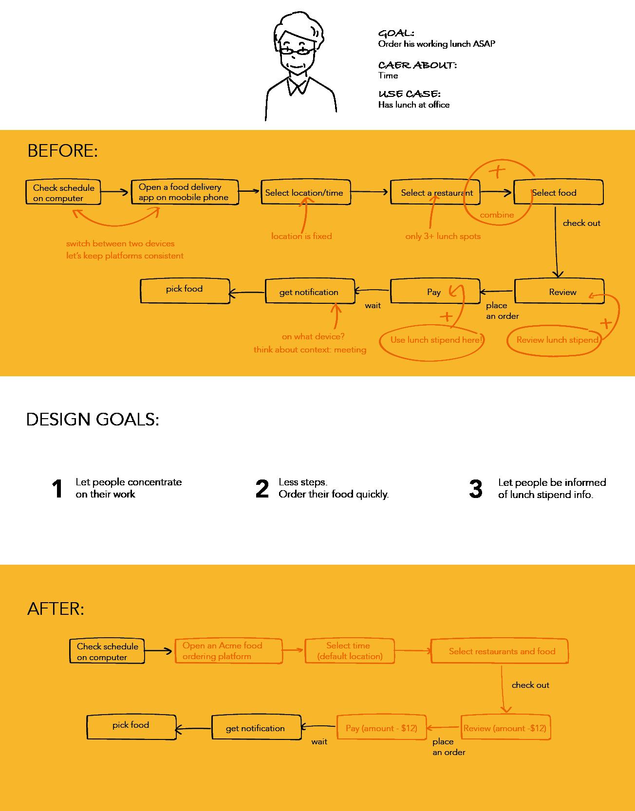 user flow-04.png