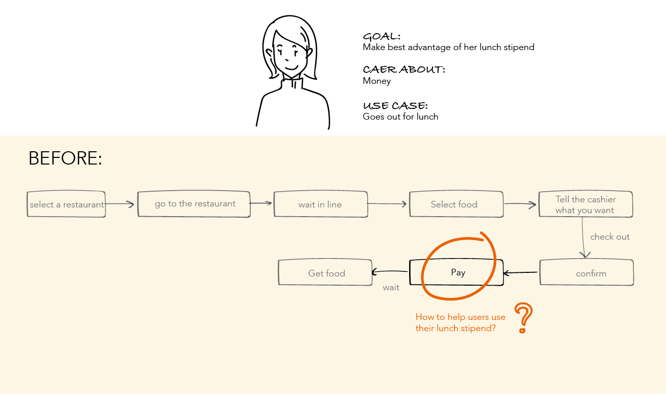 user flow-07.png