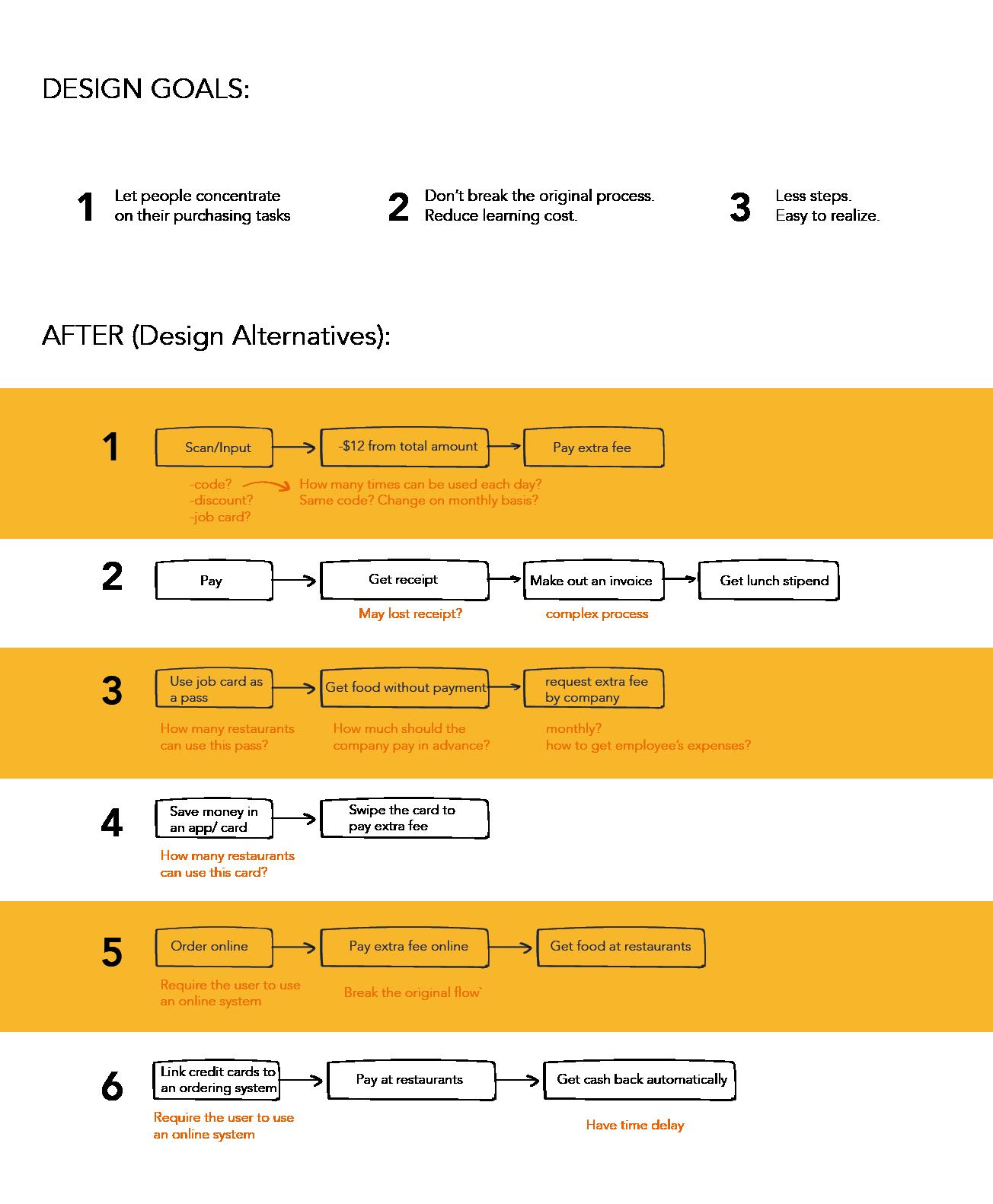 user flow-08.png