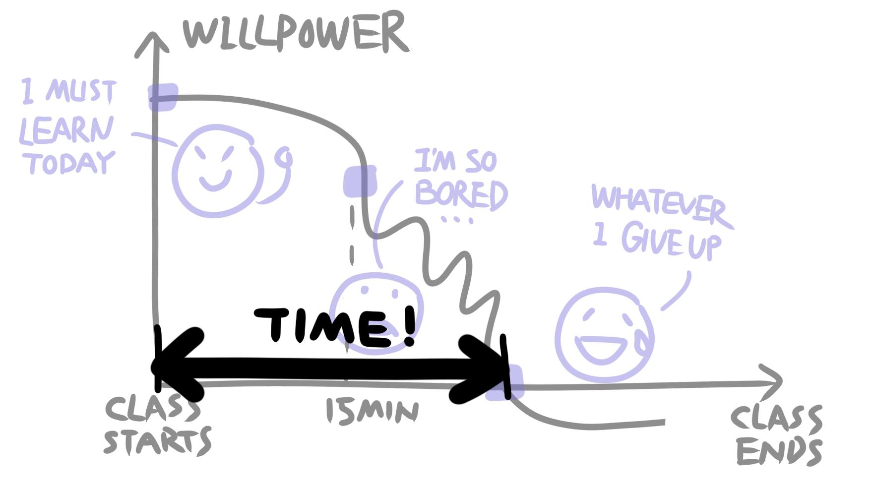 Gap_Between_Willpower 3.png