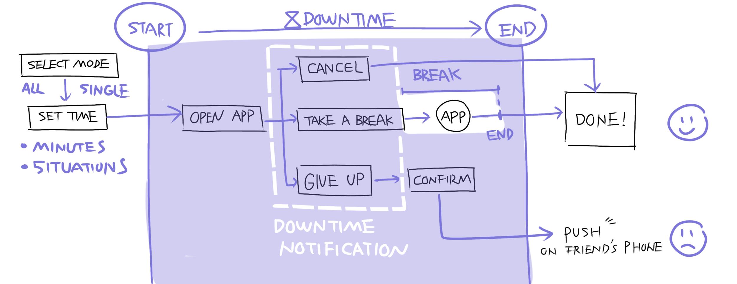 Complete_Flow.png
