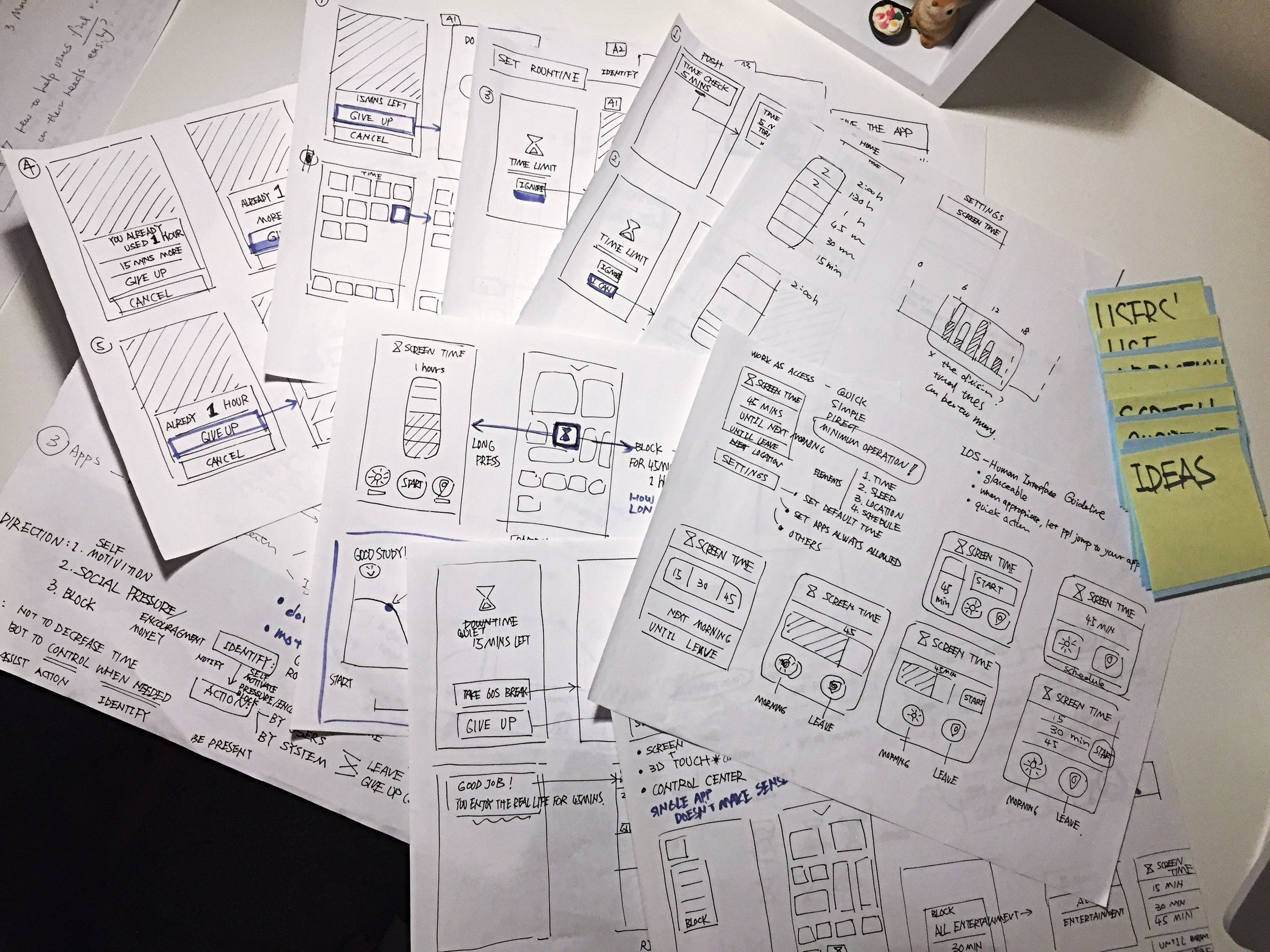 All the paper sketches during the design