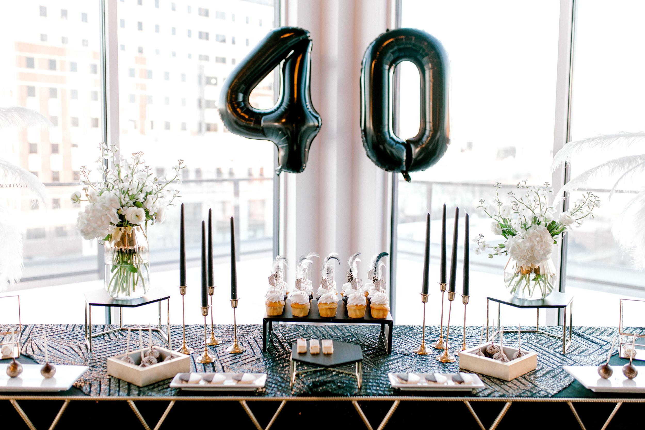 Fabulous 40th Dessert Table