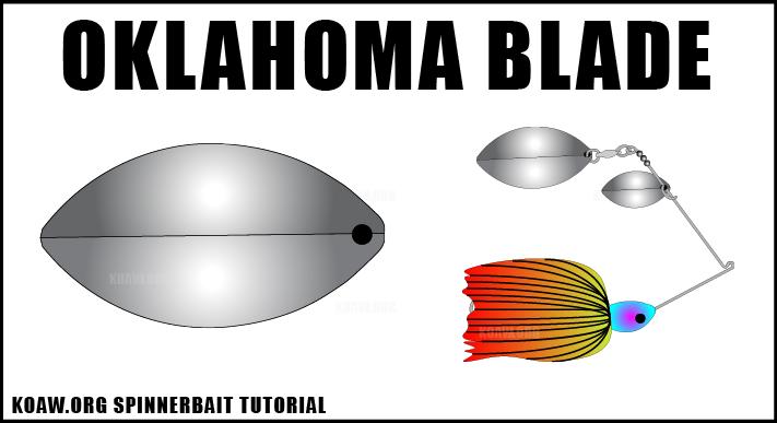 Oklahoma blade Koaw_org.png