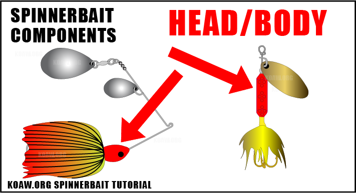 Head and body spinnerbait Koaw_org.png