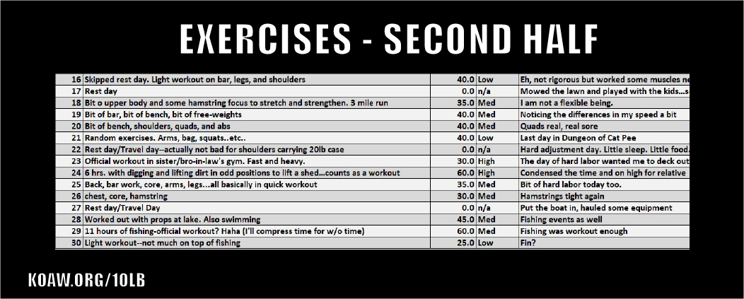 exercises sec half koaw org.png