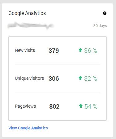 Analytics Stats in Google+ Dashboard