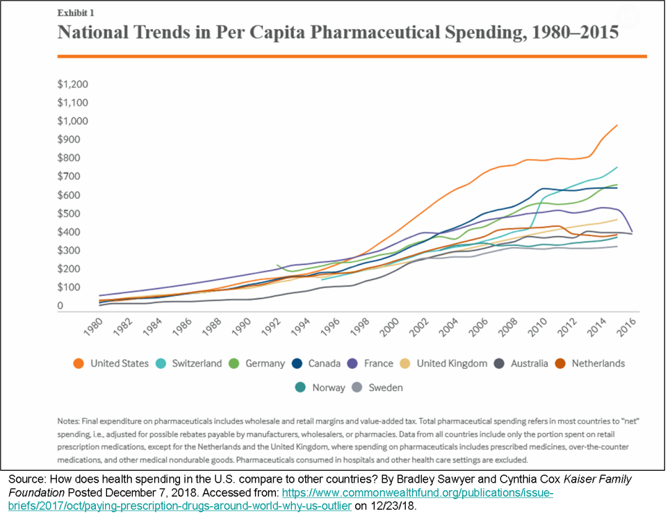 _2019 Cross-Country Healthcare Spending.png