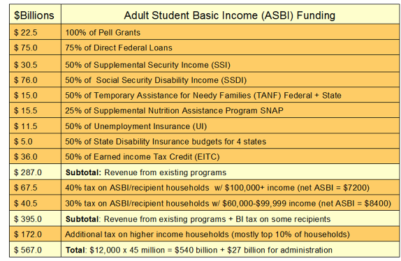 _2019 Adult Student Basic Income.png