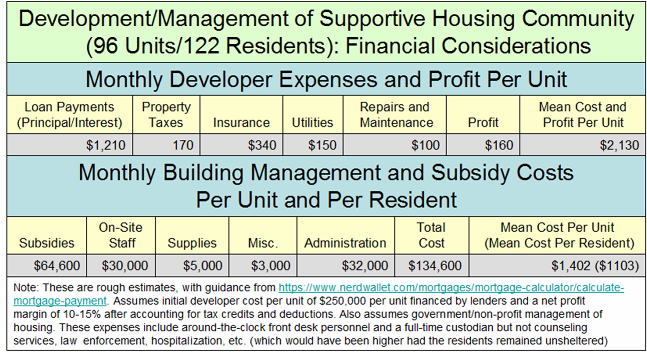 _2019 Housing Homeless Expenses.png