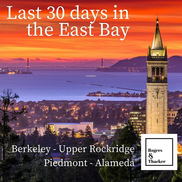 The East Bay is Hot right now!! Happy to report that Inventory has loosened up with competitive bidding still the norm. Median prices slowly rise with homes selling within 2 weeks of coming to market. ⠀ ⠀ STATS:⠀ ⠀ BERKELEY (ALL) ⠀ SOLD 51 ⠀ New 52⠀ Active 60⠀ Median Days on Market 13⠀ ⠀ MEDIAN PRICE⠀ SOLD $1,280,000⠀ New $1,112,500⠀ Active $1,272,000⠀ Sale to List Price 120%⠀ ⠀ Patty: One of the most active East Bay markets with increasing inventory, a steady sales rate and home pricing leveling off with competitive bidding to up to 20% over ask.⠀ ⠀ UPPER ROCKRIDGE (OAKLAND)