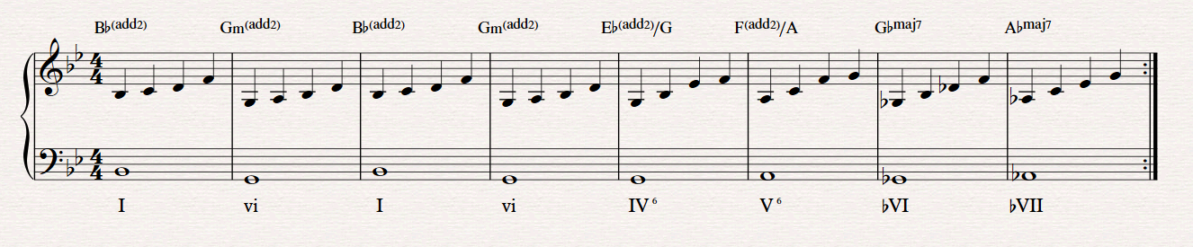 Condensed version of the entire prelude. For the roman numerals I'm just going for simplified versions of chords to show the relationships between them, as this type of analysis doesn't really work well for anything else past the late 1800s.