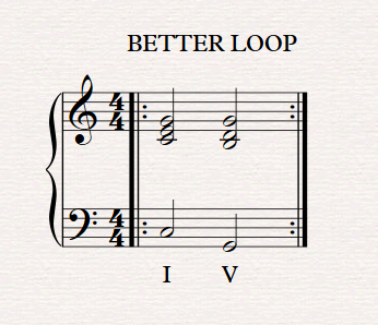 By taking advantage of the V-I pattern, this loop never sounds like it has to stop. The ending perfectly goes back to the beginning. Constant flow. This was common for all video game composers then, not just Uematsu.