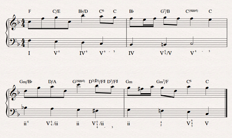 The A section of the Main Theme. Here I've tried to represent most accurately each chord, though I only wrote the notes for the melody and bass.